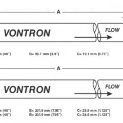 High Oxidation Resistant Membrane - HOR21-4040 (375 L/h)