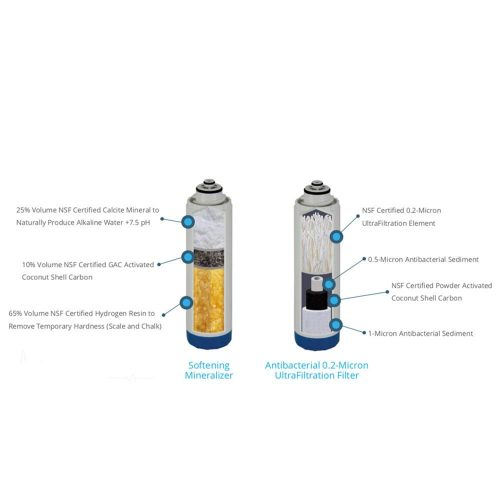 BMB Zada Pro Under Sink Inline Water Filter System with Hommix Parma White 3-Way Triflow Tap